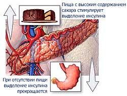 Гнойные инфекции у больных сахарным диабетом